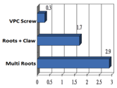 dry-screw-chart-1.png