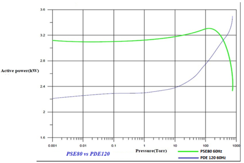 pde-pse-series-comparison-of-power-consumption-curves.png