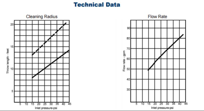 spray-ball-technical-data.png