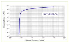 svf-e1m-50.png